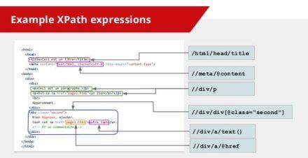 Xpath в Datacol: продвинутый уровень. Часть 1