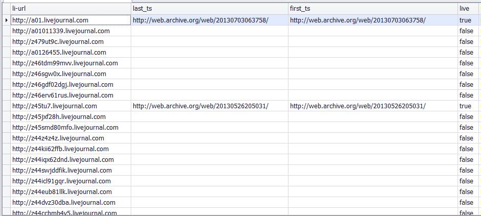 Парсер веб архива (web.archive.org)